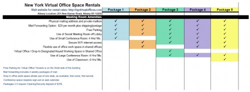 Click to view Virtual and Shared Office Rental Package Comparison Grid